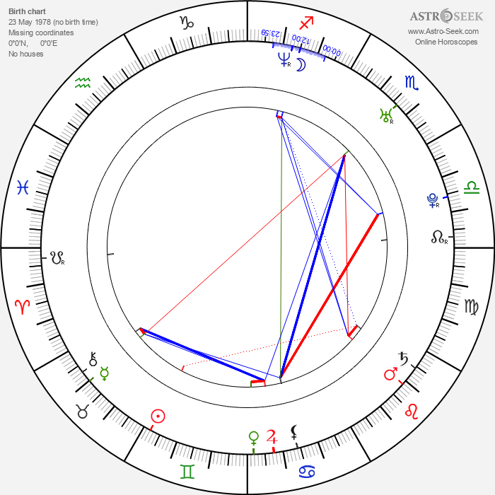 Layton Matthews - Astrology Natal Birth Chart