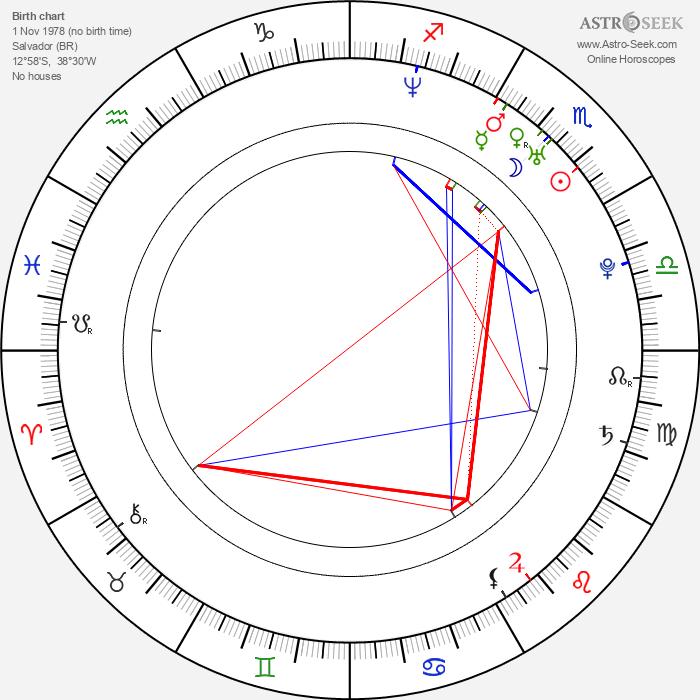 Lázaro Ramos - Astrology Natal Birth Chart