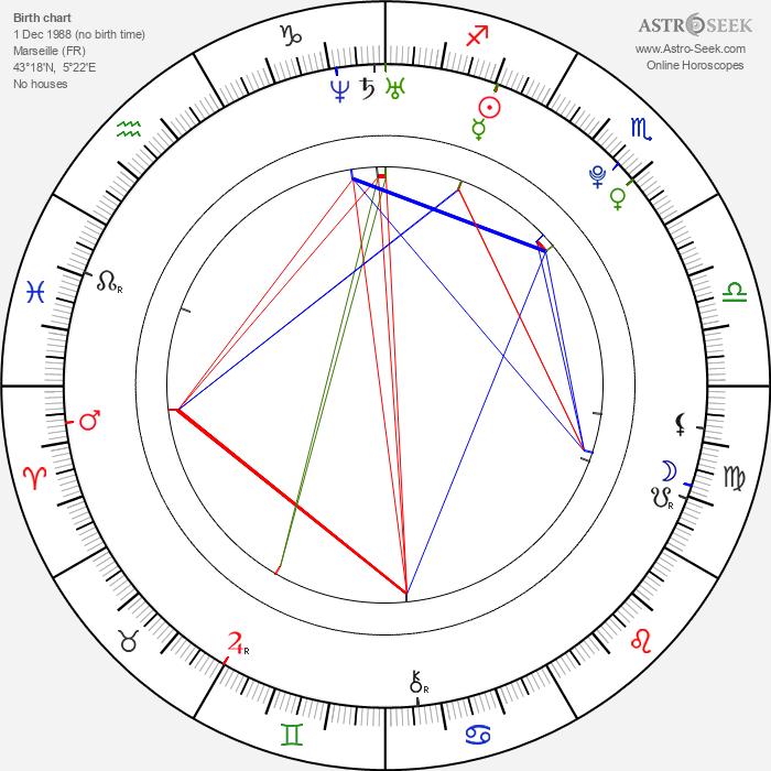 Léa Castel - Astrology Natal Birth Chart