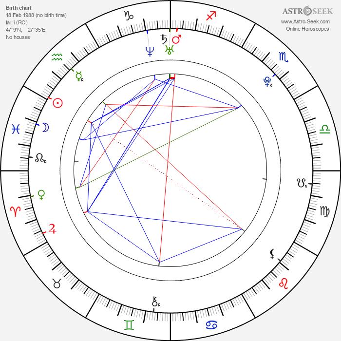 Lea Lexis - Astrology Natal Birth Chart