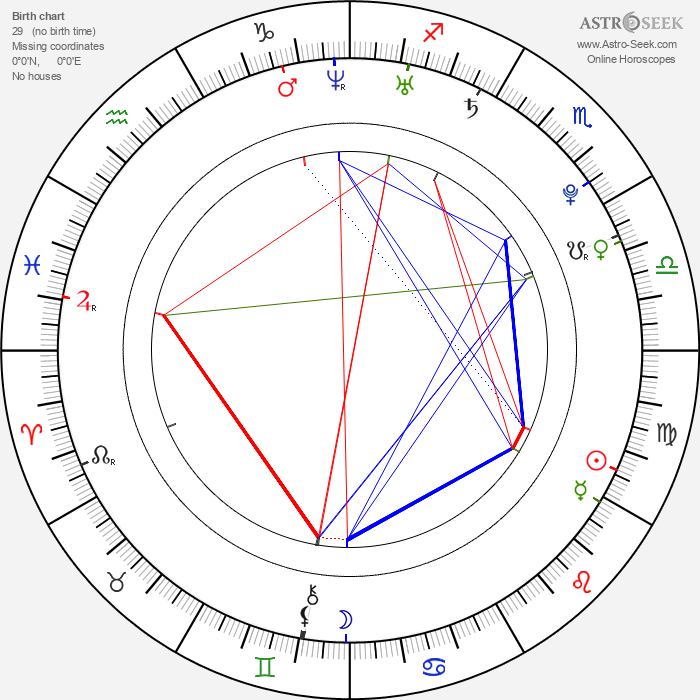 Lea Michele - Astrology Natal Birth Chart