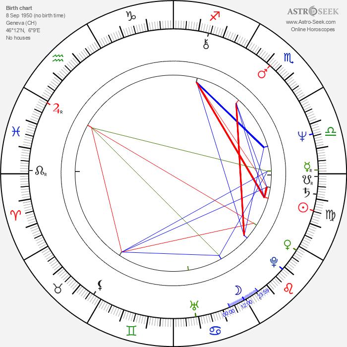 Léa Pool - Astrology Natal Birth Chart
