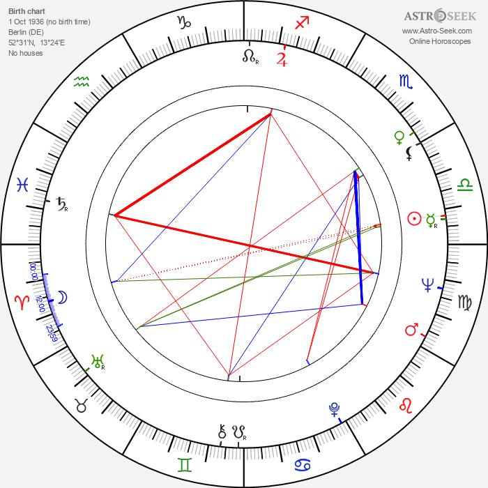 Lea Rosh - Astrology Natal Birth Chart