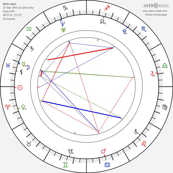 Léa Rougeron - Astrology Natal Birth Chart