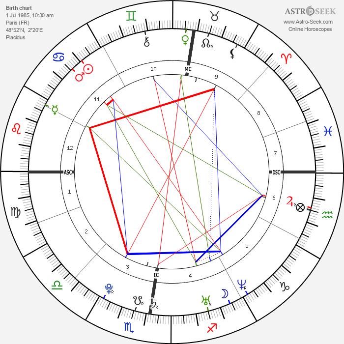 Léa Seydoux - Astrology Natal Birth Chart