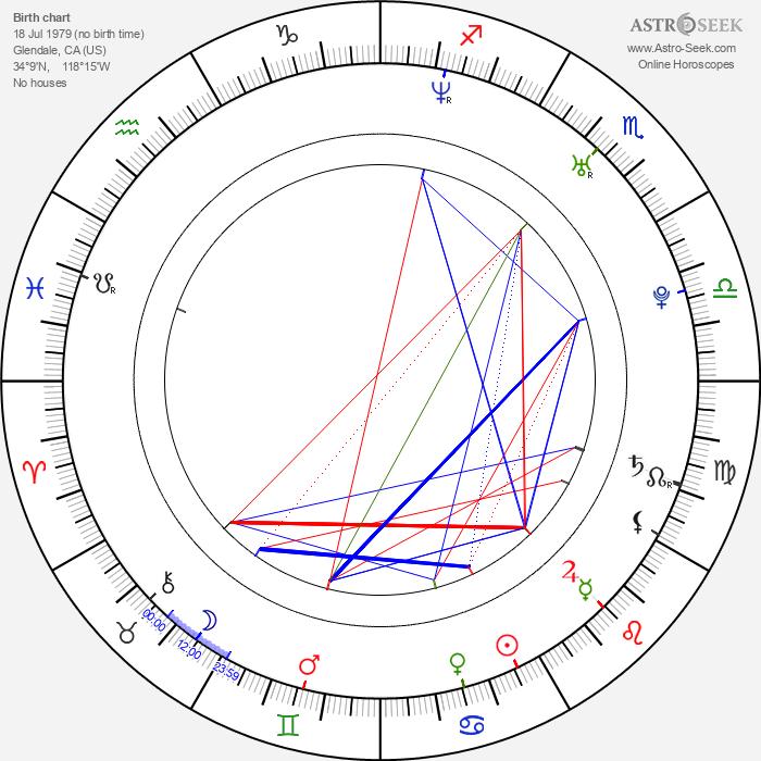 Lea Stevenson - Astrology Natal Birth Chart