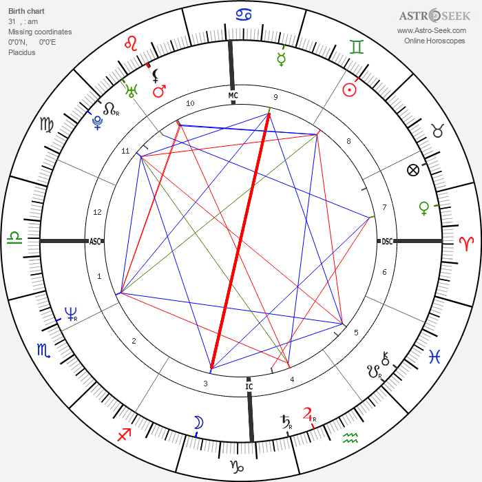 Lea Thompson - Astrology Natal Birth Chart