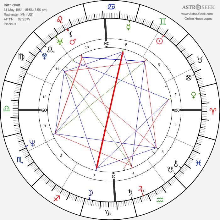 Lea Thompson - Astrology Natal Birth Chart