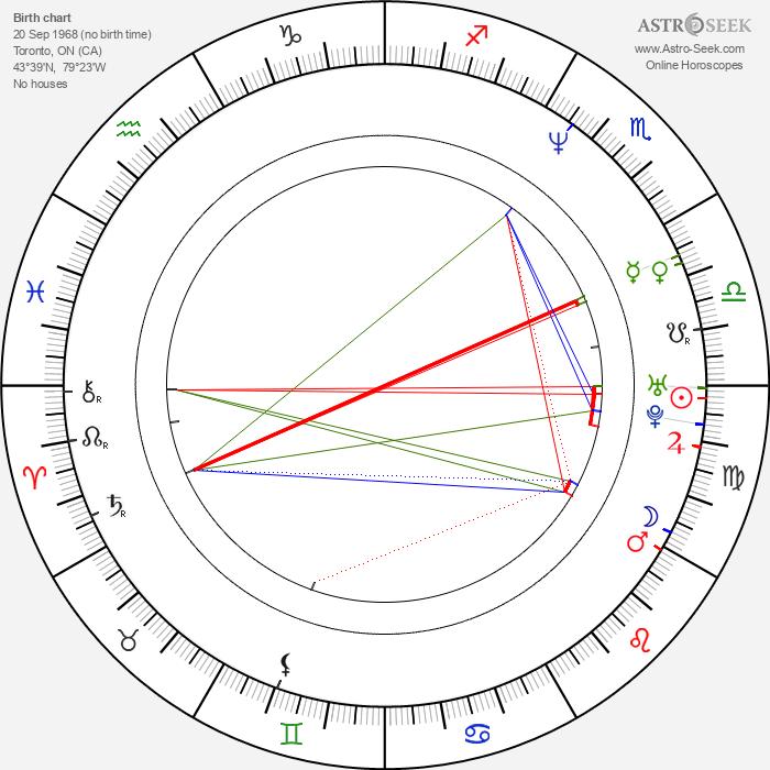 Leah Pinsent - Astrology Natal Birth Chart