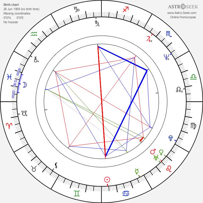 Leander Haußmann - Astrology Natal Birth Chart