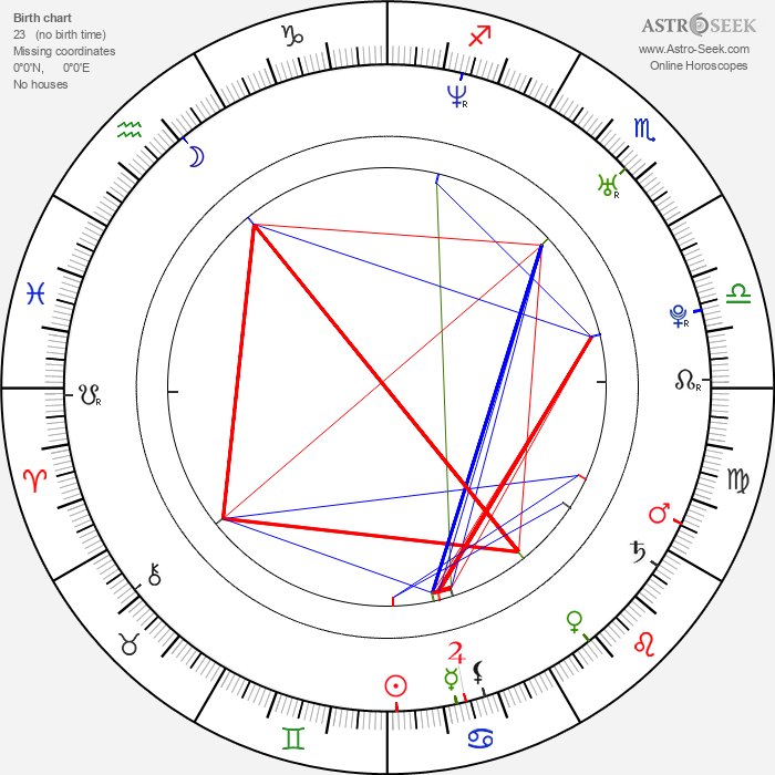 Leandro Firmino - Astrology Natal Birth Chart