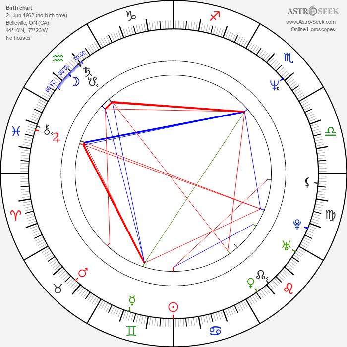 Lee Aaron - Astrology Natal Birth Chart