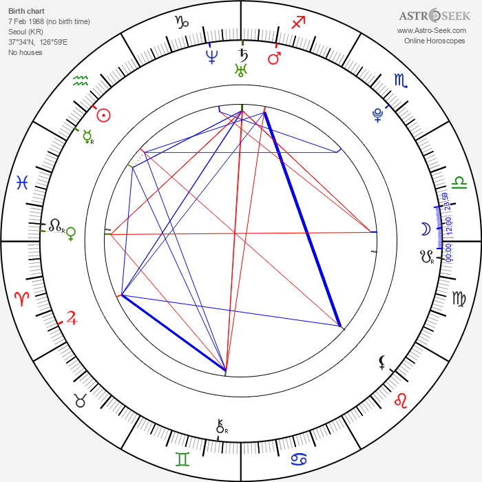 Lee Chang Sun - Astrology Natal Birth Chart