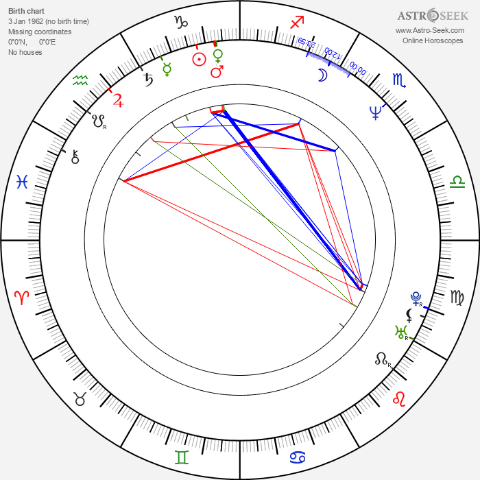Lee Cleary - Astrology Natal Birth Chart