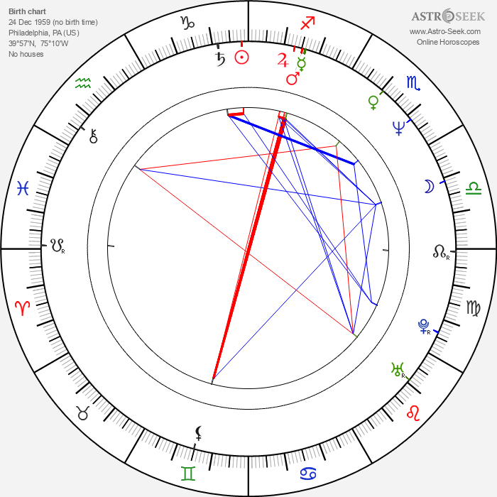 Lee Daniels - Astrology Natal Birth Chart
