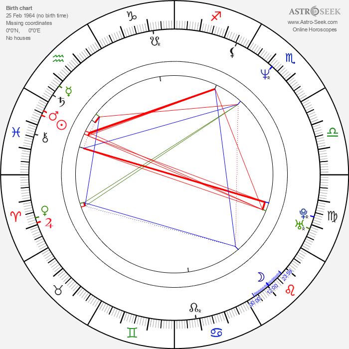 Lee Evans - Astrology Natal Birth Chart