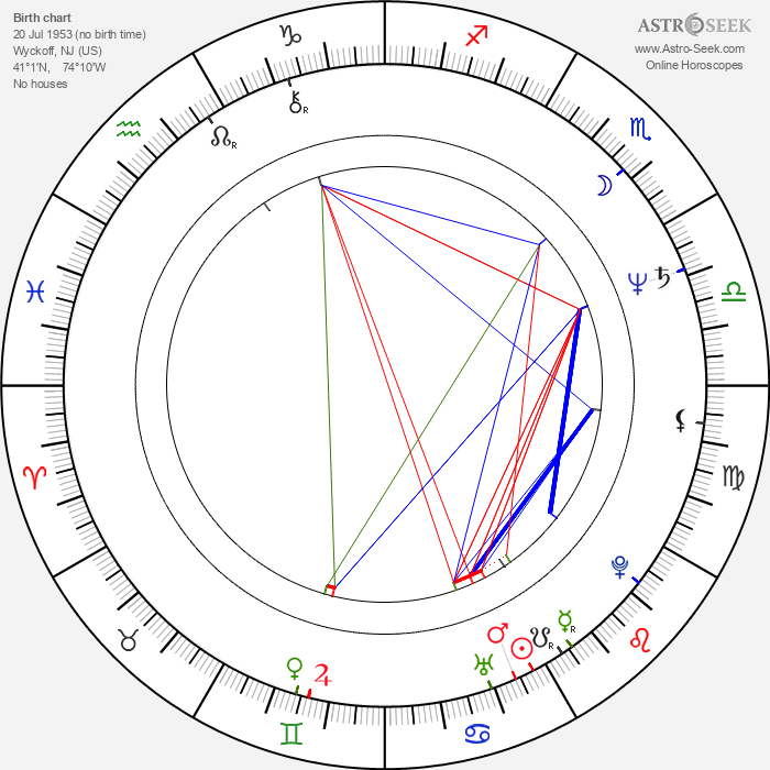 Lee Garlington - Astrology Natal Birth Chart