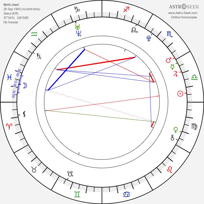 Lee HongBin - Astrology Natal Birth Chart
