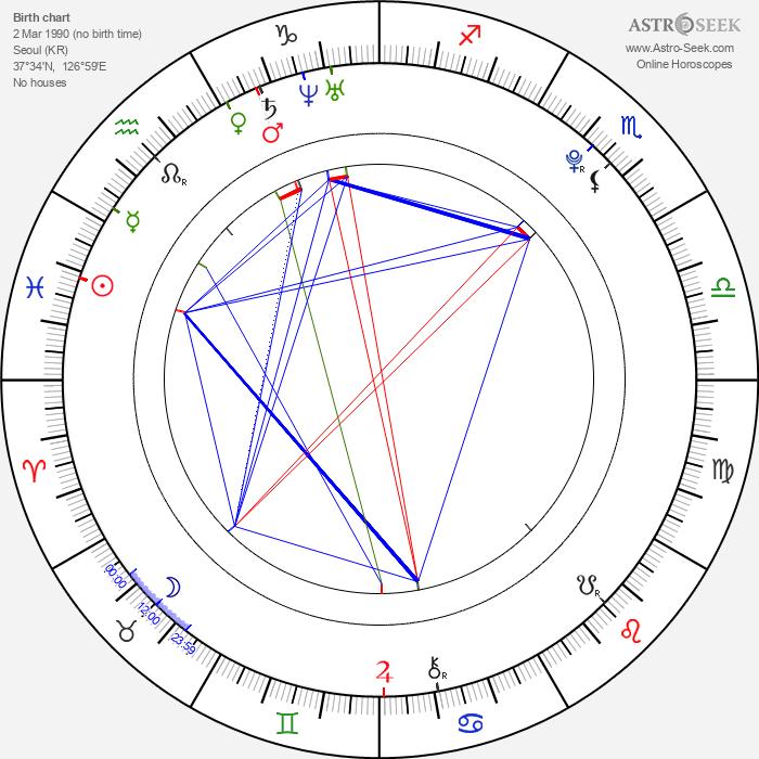 Lee Hongki - Astrology Natal Birth Chart