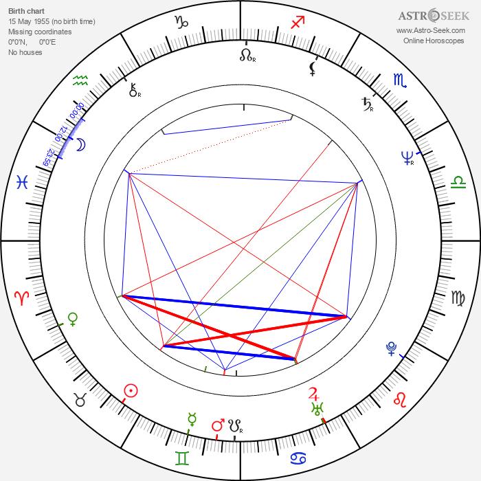 Lee Horsley - Astrology Natal Birth Chart