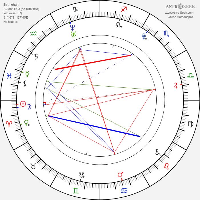 Lee Hyun Woo - Astrology Natal Birth Chart