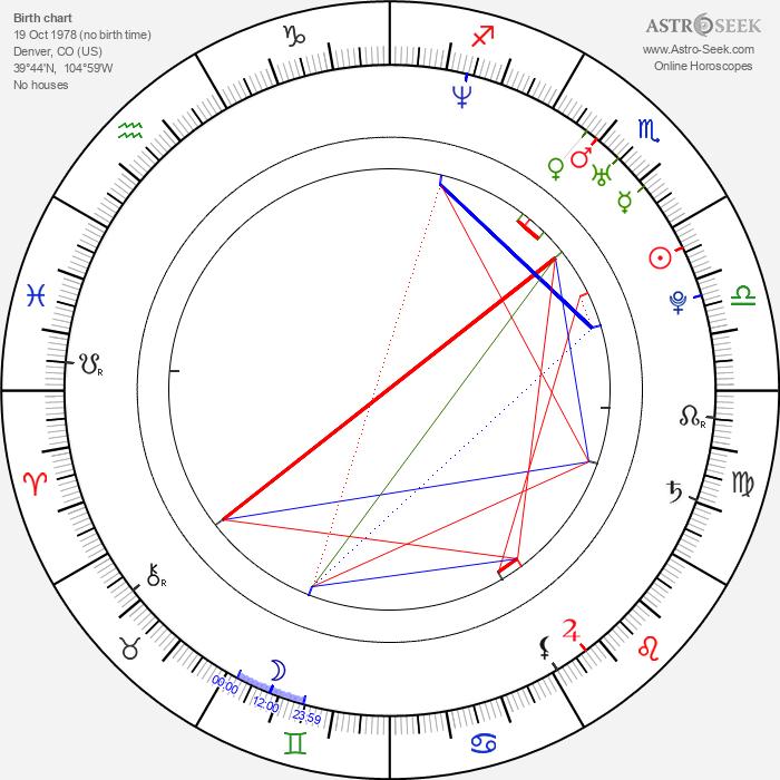 Lee Isaac Chung - Astrology Natal Birth Chart