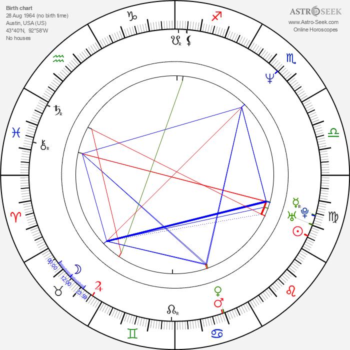 Lee Janzen - Astrology Natal Birth Chart