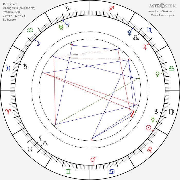 Lee Kaeun - Astrology Natal Birth Chart
