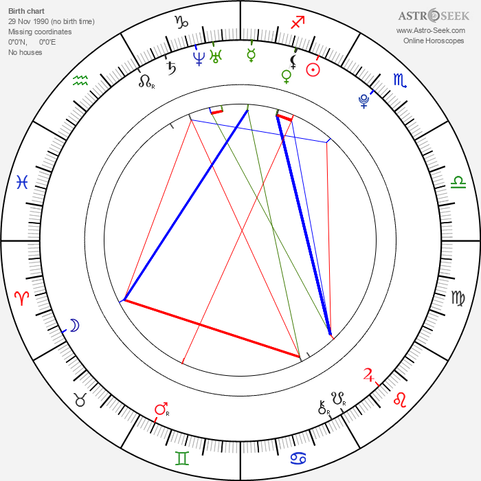 Lee Min Hyuk - Astrology Natal Birth Chart
