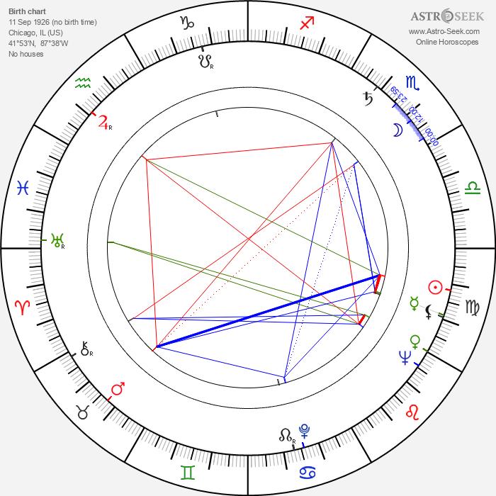 Lee Richardson - Astrology Natal Birth Chart