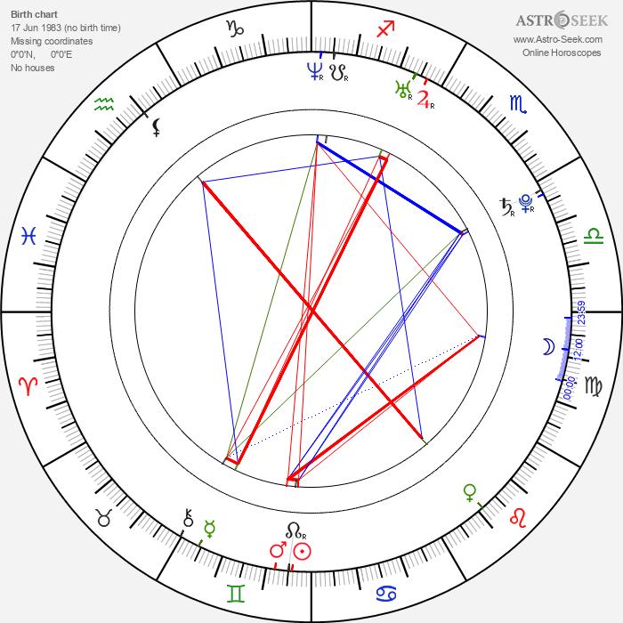 Lee Ryan - Astrology Natal Birth Chart