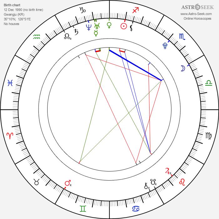 Lee Seung Hyun - Astrology Natal Birth Chart