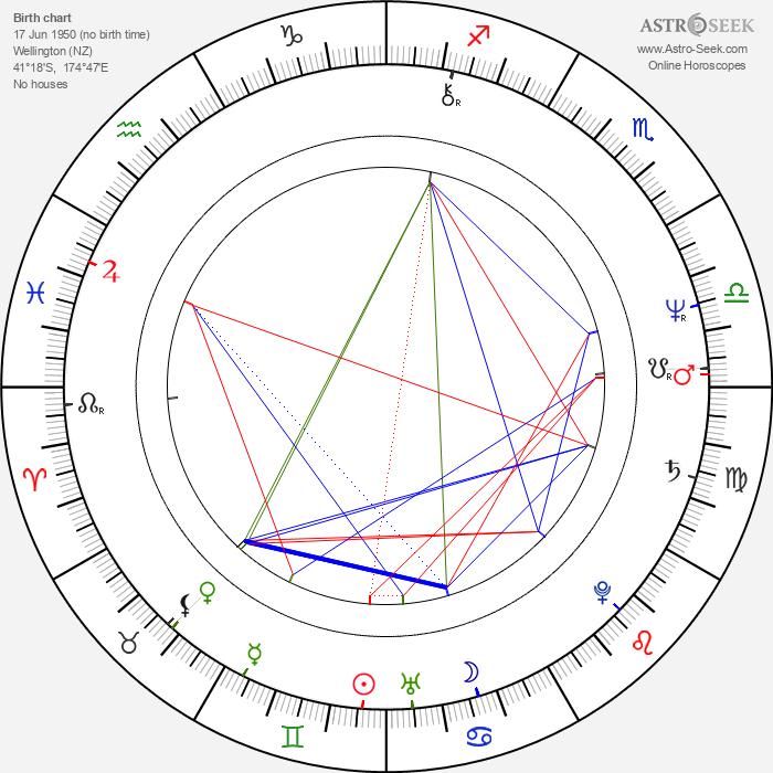 Lee Tamahori - Astrology Natal Birth Chart