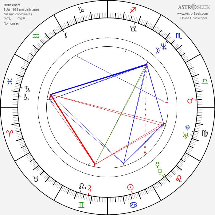 Lee Tergesen - Astrology Natal Birth Chart