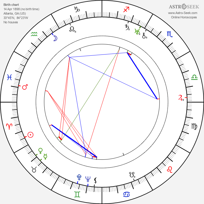 Lee Tracy - Astrology Natal Birth Chart