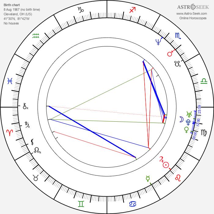 Lee Unkrich - Astrology Natal Birth Chart