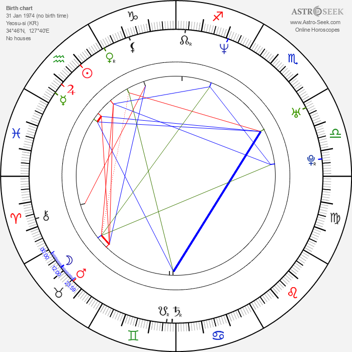 Lee Yoon Jung - Astrology Natal Birth Chart