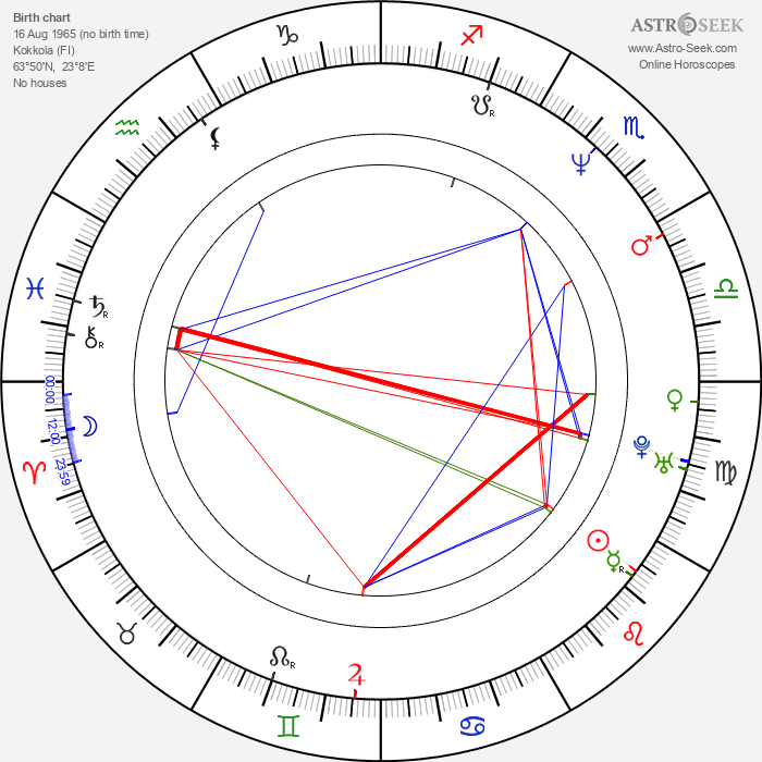 Leea Klemola - Astrology Natal Birth Chart