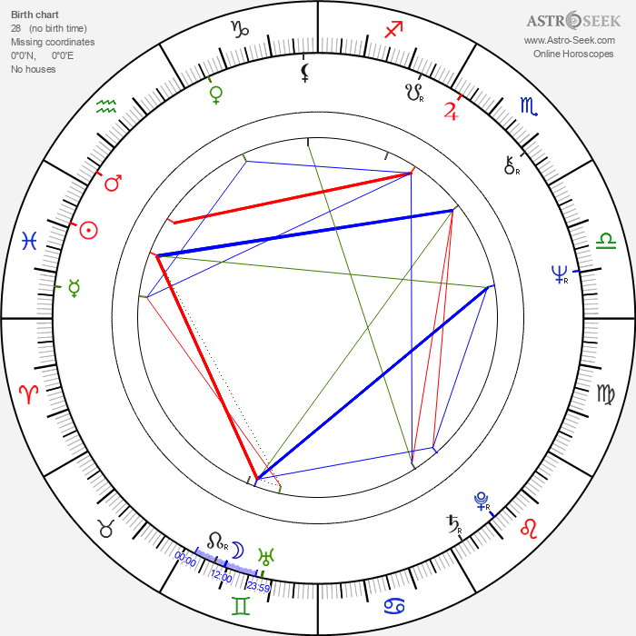 Leena Krohn - Astrology Natal Birth Chart