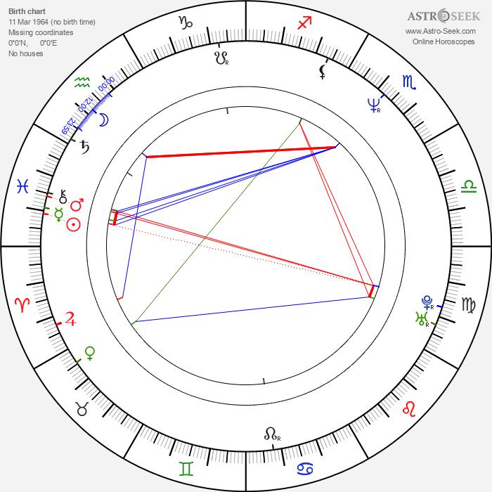 Leena Lehtolainen - Astrology Natal Birth Chart