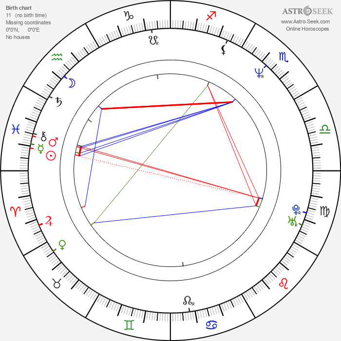Leena Lehtolainen - Astrology Natal Birth Chart