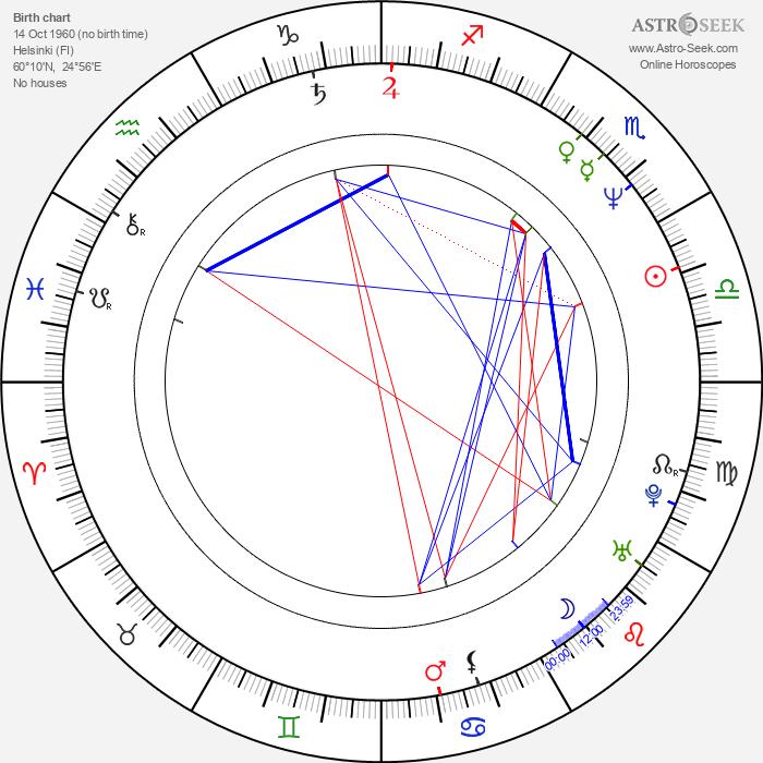 Leena Virtanen - Astrology Natal Birth Chart