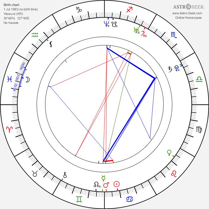 Leeteuk - Astrology Natal Birth Chart