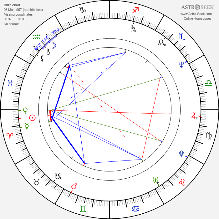 Leeza Gibbons - Astrology Natal Birth Chart