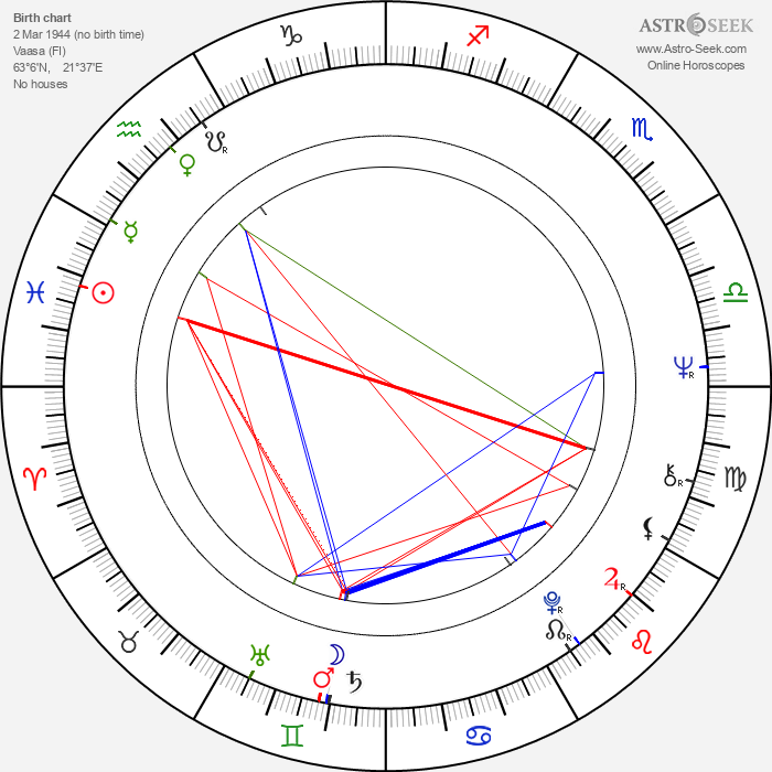 Leif Segerstam - Astrology Natal Birth Chart