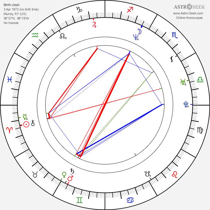 Leigh-Allyn Baker - Astrology Natal Birth Chart