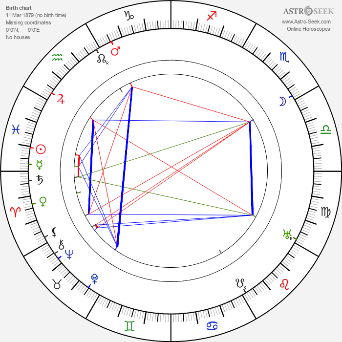 Leigh De Lacey - Astrology Natal Birth Chart