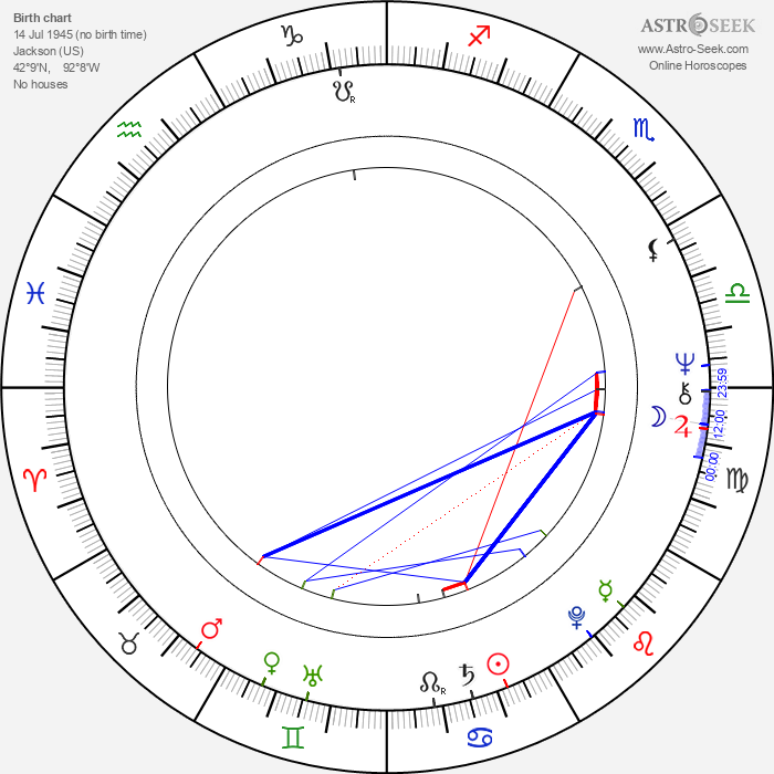 Leigh French - Astrology Natal Birth Chart