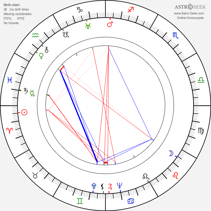 Leigh Harline - Astrology Natal Birth Chart