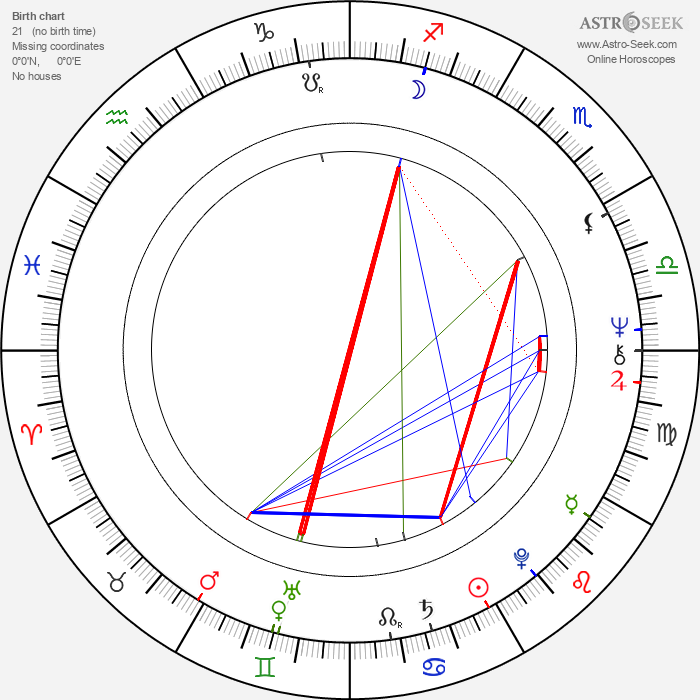 Leigh Lawson - Astrology Natal Birth Chart